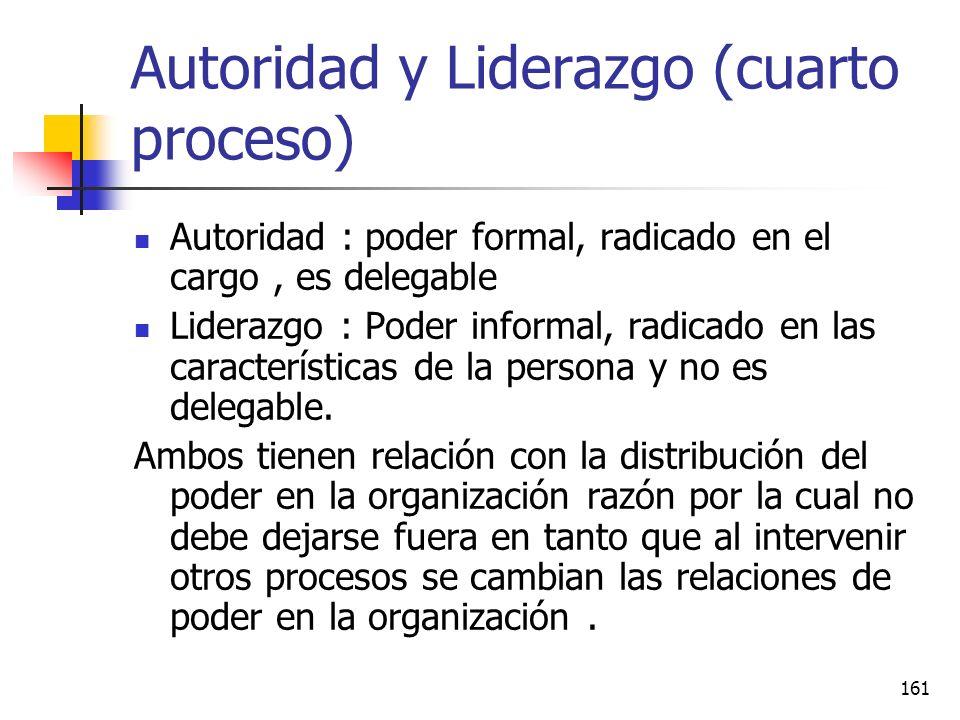 160 (Tercer proceso) Segundo ciclo: se refiere a la acción y consta de 3 etapas Efectuar la planificación de la alternativa elegida Realizar o ejecuta
