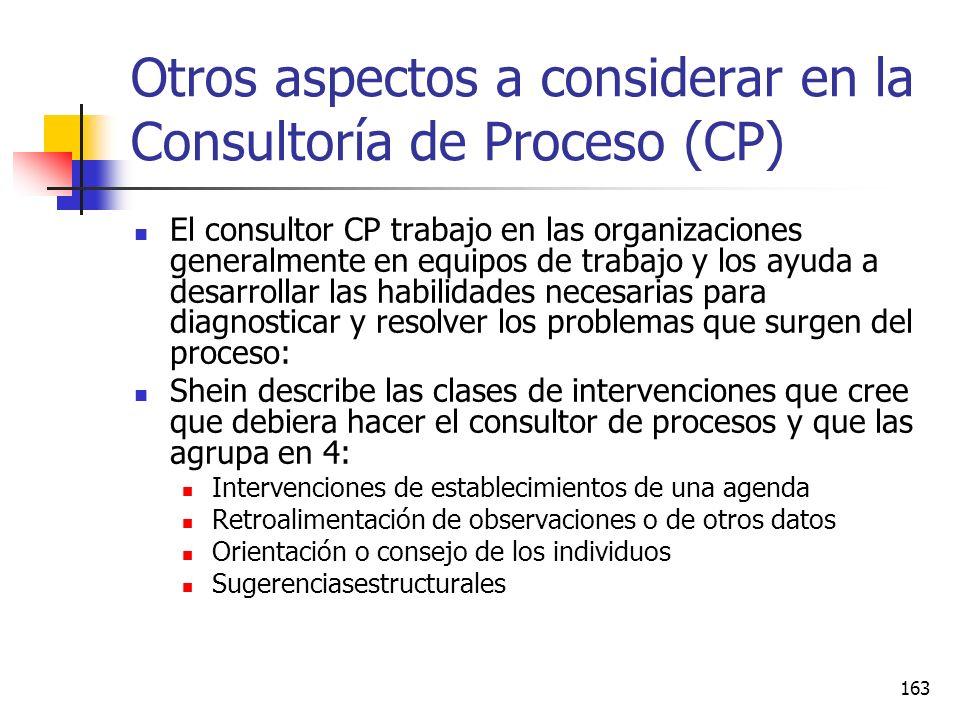 162 Competencia y cooperación entre grupos (quinto proceso) Los grupos dentro de la organización generan sus propios códigos y estándares de comportam