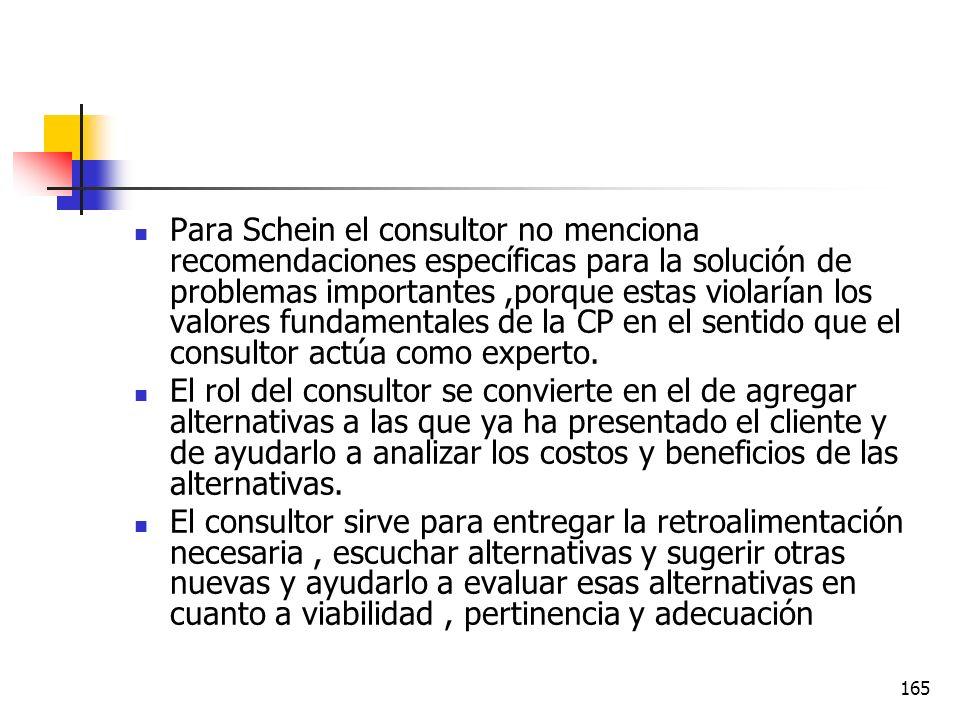164 Otros aspectos a considerar en la Consultoría de Proceso (CP ) Intervenciones de establecimientos de una agenda Preguntas que dirigen la atención