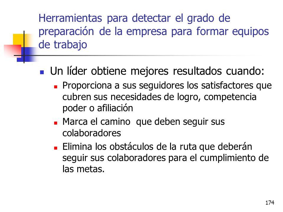 173 Herramientas para detectar el grado de preparación de la empresa para formar equipos de trabajo Mediante cuestionario Bennis Modelos de liderazgo