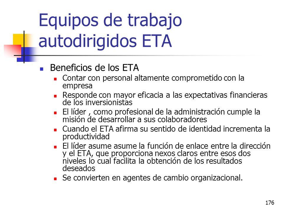 175 Equipos de trabajo autodirigidos ETA Tienen como base los círculos de calidad Estos equipos analizan y proponen solución a a los problemas y Tiene