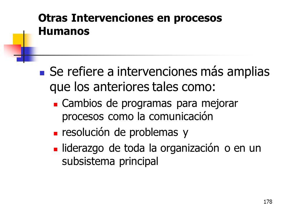 177 Otras Intervenciones en procesos Humanos Ensayos y Encuestas de Retroalimentación Reuniones de confrontación relaciones intergrupos Enfoques Norma