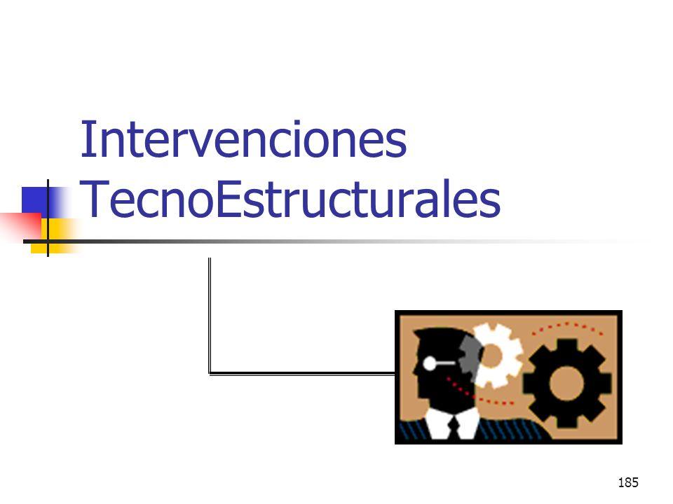 184 Relaciones intergrupos