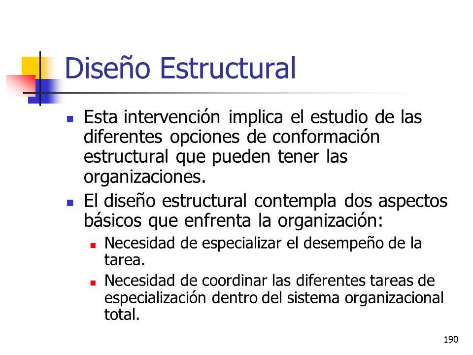 189 Dimensiones ambientales Demandas ambientales Planeación Operacional Planeación Estratégica Diferenciación Integración Manejo de conflictos Contrat