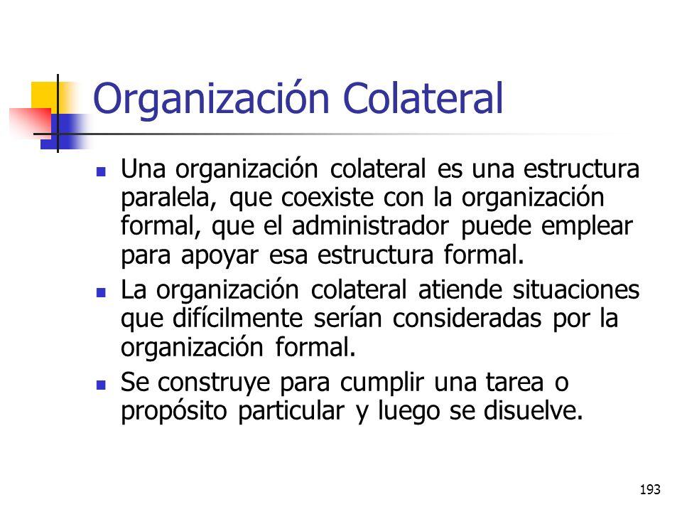 192 Departamentación funcional Dirección Administrativa Dirección Administrativa Auditoria Interna Tesorería Control Presupuestal Control Presupuestal