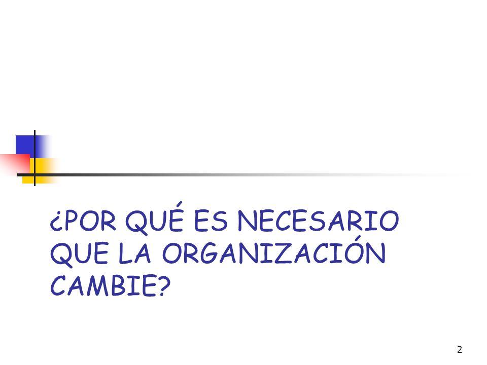 42 FUERZAS INTERNAS DEL CAMBIO – (endógenas ) Organización Funciones como trabajador Objetivos Políticas Tecnología