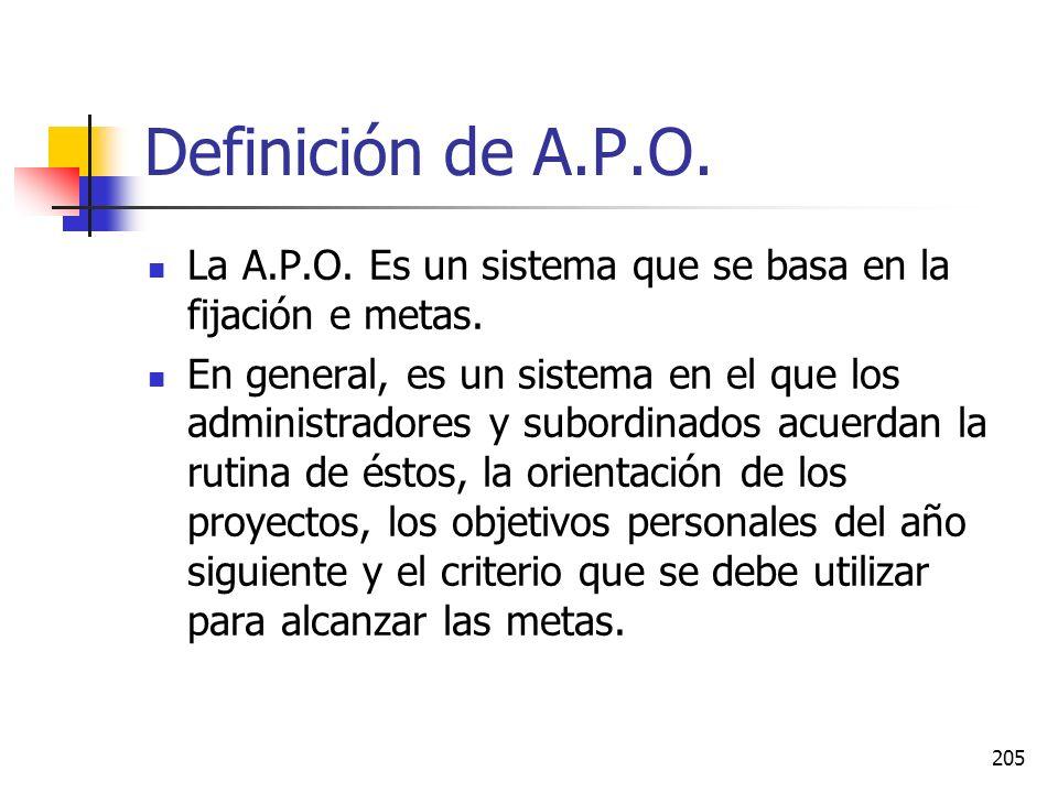204 Objetivos Definición de la A.P.O. Proceso de A.P.O. Conceptos fundamentales de la A.P.O. Requisitos para el éxito de la A.P.O. Problemas de la A.P