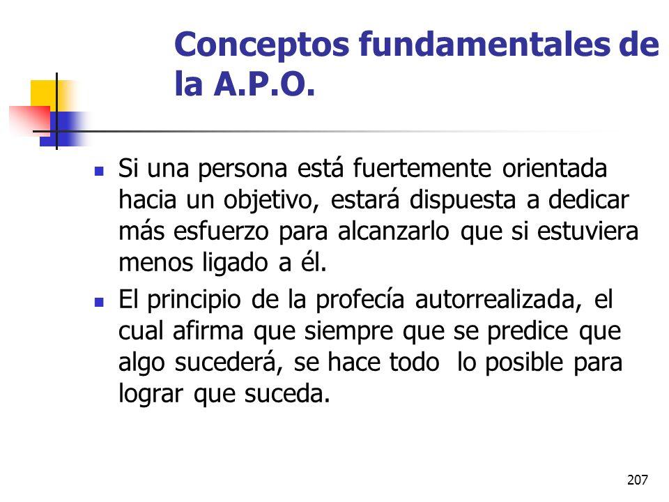 206 Definición de A.P.O. La libertad que se concede a los empleados en un sistema A.P.O. Les ofrece oportunidades para que satisfagan sus necesidades