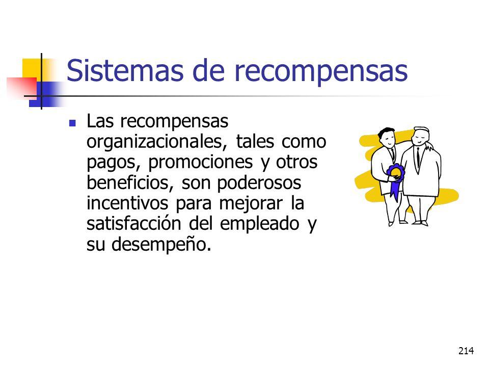 213 Objetivos Importancia de los sistemas de recompensas y la forma en que afectan a los individuos y a la organización Qué ayuda a mejorar los sistem