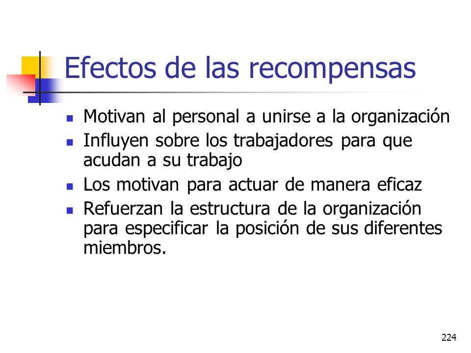223 Sistemas de recompensas Las recompensas organizacionales, tales como pagos, promociones y otros beneficios, son poderosos incentivos para mejorar