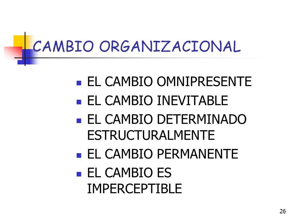 25 CARACTERÍSTICAS DEL CAMBIO ORGANIZACIONAL EL CAMBIO COTIDIANO ES IMPERCEPTIBLE. ¡NUESTRA REALIDAD COTIDIANA ES TRANSPARENTE!