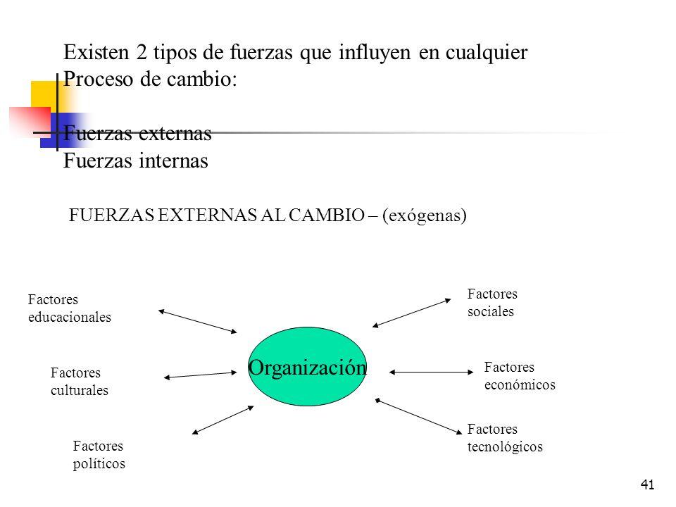 40 CAMBIO PLANIFICADO: ÁREAS DE INTERVENCIÓN Cambio Planificado ESTRUCTURA TECNOLOGÍA PERSONAS Complejidad Formalismo Centralismo Cambio de equipos He