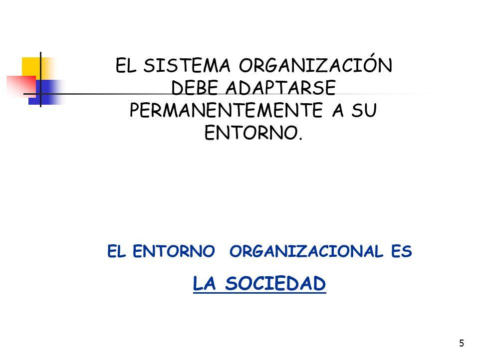 5 EL SISTEMA ORGANIZACIÓN DEBE ADAPTARSE PERMANENTEMENTE A SU ENTORNO.