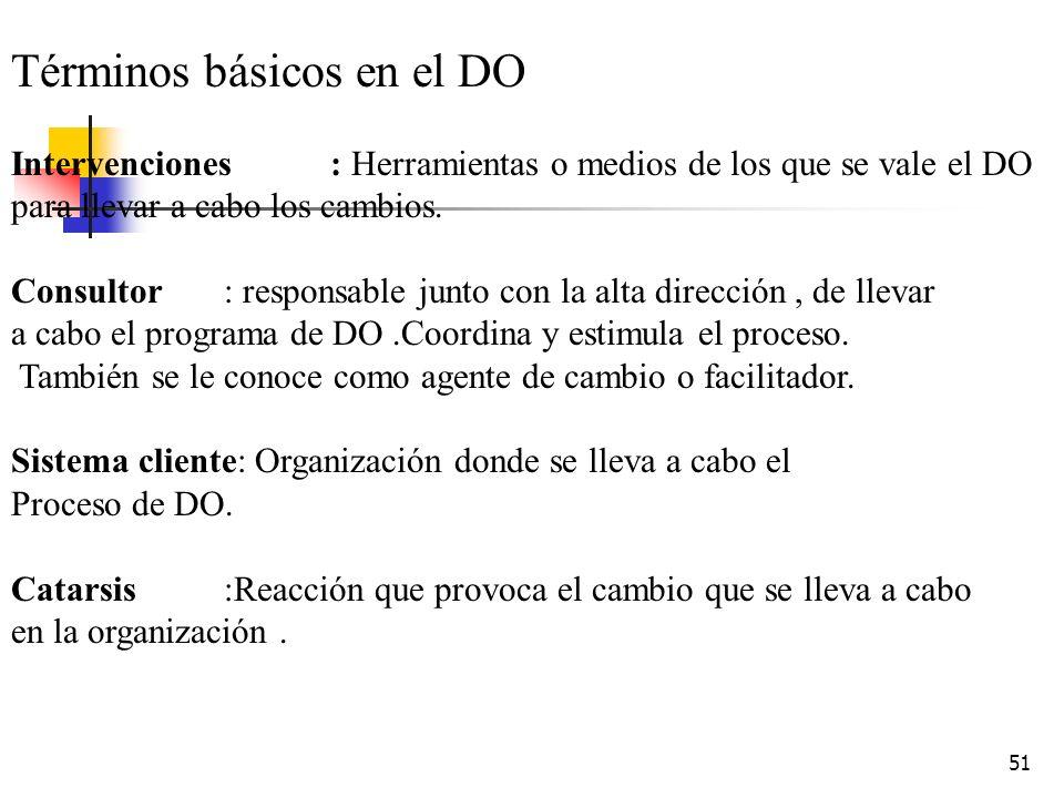 50 El DO no es ( no debe ser ) Un curso o capacitación Solución de emergencia para un momento de crisis Sondeo o investigación de opiniones, solamente