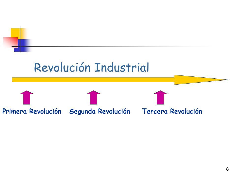 6 Revolución Industrial Primera RevoluciónSegunda RevoluciónTercera Revolución