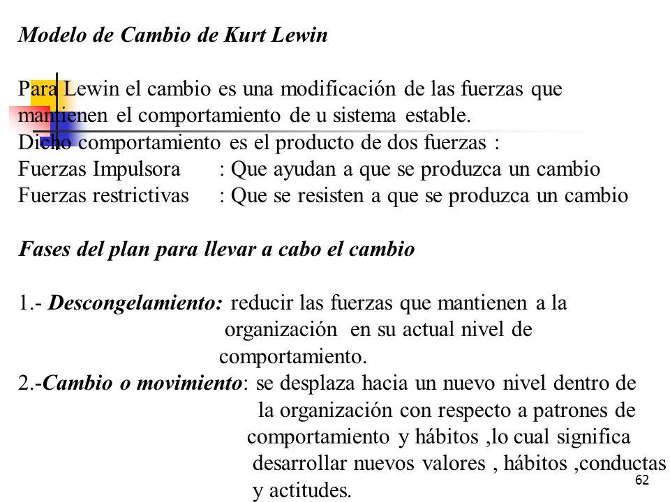 61 Otra modificación al modelo de Lewin: propuesta de Ronald Lippitt, Jeane Watson y Bruice Westley. ampliaron el modelo a 7 etapas: FASE 1: El desarr