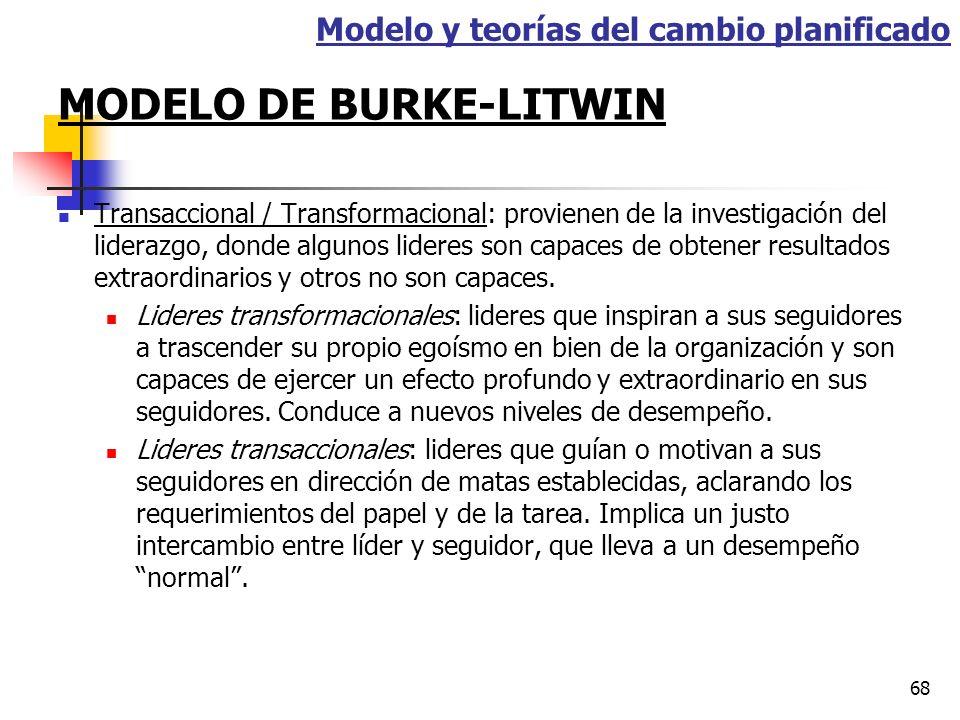 67 MODELO DE BURKE-LITWIN Para el modelo es necesario distinguir entre: 1. Ambiente de la organización: evaluación colectiva de las personas acerca de
