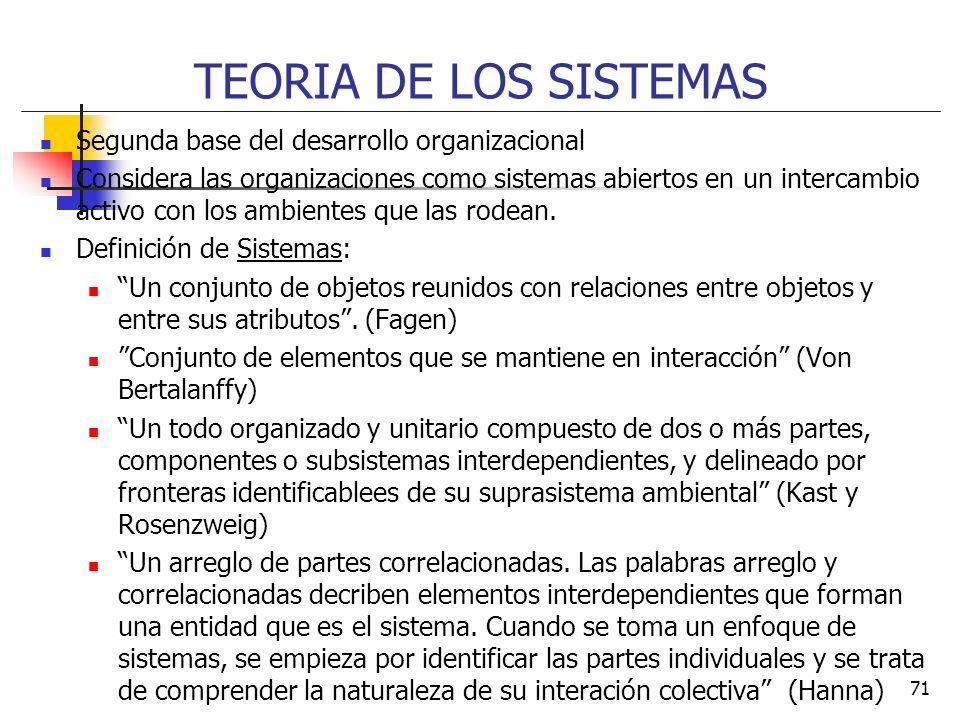 70 MODELO DE BURKE-LITWIN Las intervenciones dirigidas hacia las practicas gerenciales, la estructura y los sistemas, producen un cambio transaccional