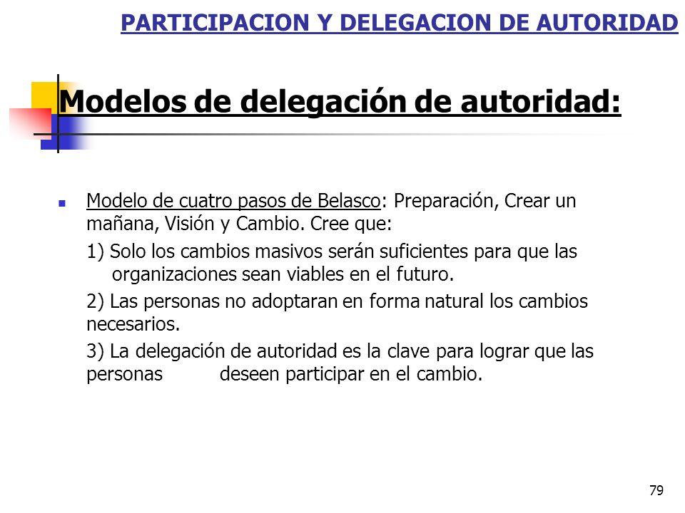 78 PARTICIPACION Y DELEGACION DE AUTORIDAD Base importante del D.O. es el empleo de un modelo de participación y delegación de autoridad. La creciente