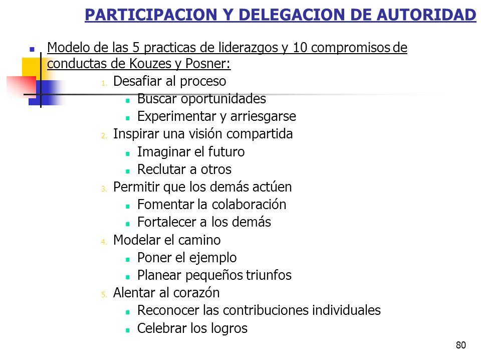 79 Modelos de delegación de autoridad: Modelo de cuatro pasos de Belasco: Preparación, Crear un mañana, Visión y Cambio. Cree que: 1) Solo los cambios