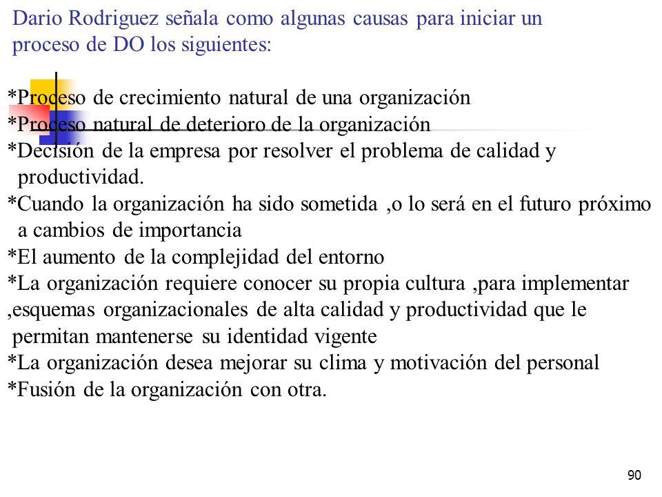 89 Diagnóstico y DO : Para llevar a cabo un proceso de cambio planificado de la organización, es necesario en primer lugar conocer la situación por la