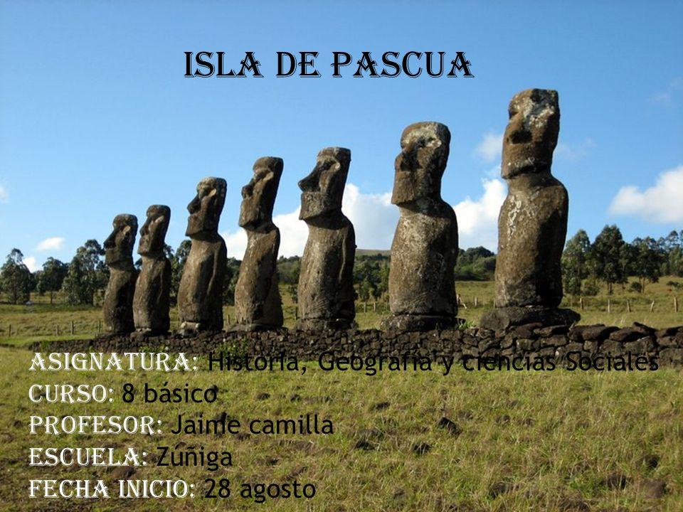 Isla de pascua Asignatura: Historia, Geografía y ciencias Sociales Curso: 8 básico Profesor: Jaime camilla Escuela: Zúñiga fecha inicio: 28 agosto