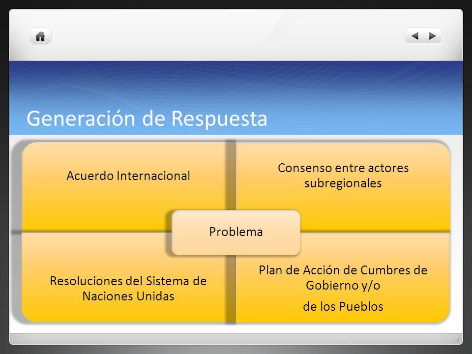 Generación de Respuesta Acuerdo Internacional Consenso entre actores subregionales Resoluciones del Sistema de Naciones Unidas Plan de Acción de Cumbr
