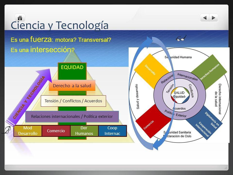 EQUIDAD Ciencia y Tecnología Mod Desarrollo Comercio Der Humanos Coop Internac Relaciones internacionales / Política exterior Tensión / Conflictos / A
