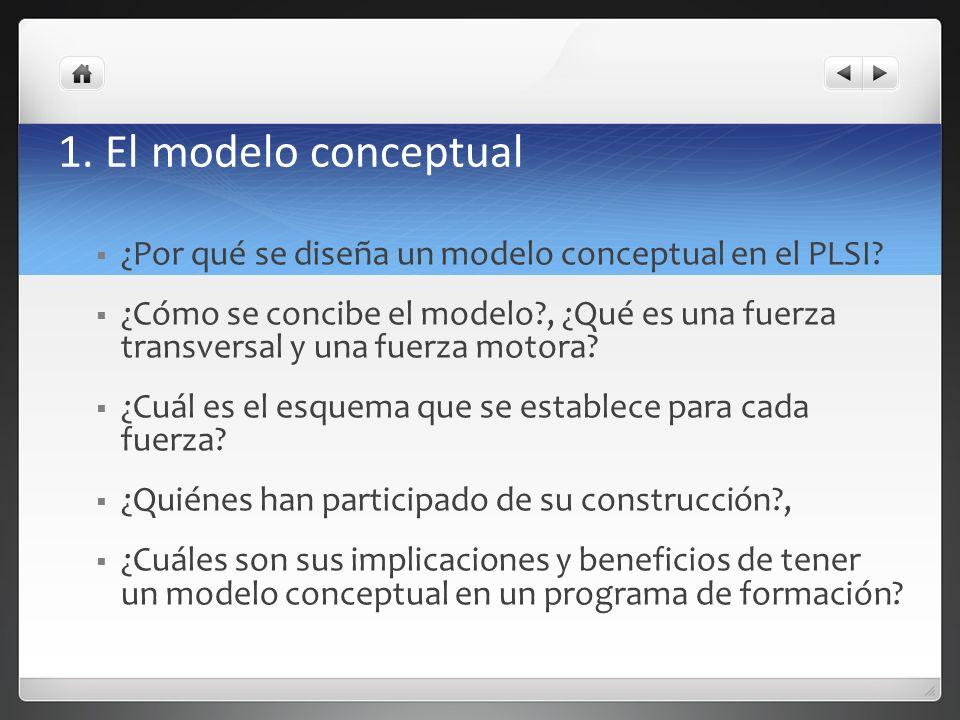 1. El modelo conceptual ¿Por qué se diseña un modelo conceptual en el PLSI? ¿Cómo se concibe el modelo?, ¿Qué es una fuerza transversal y una fuerza m