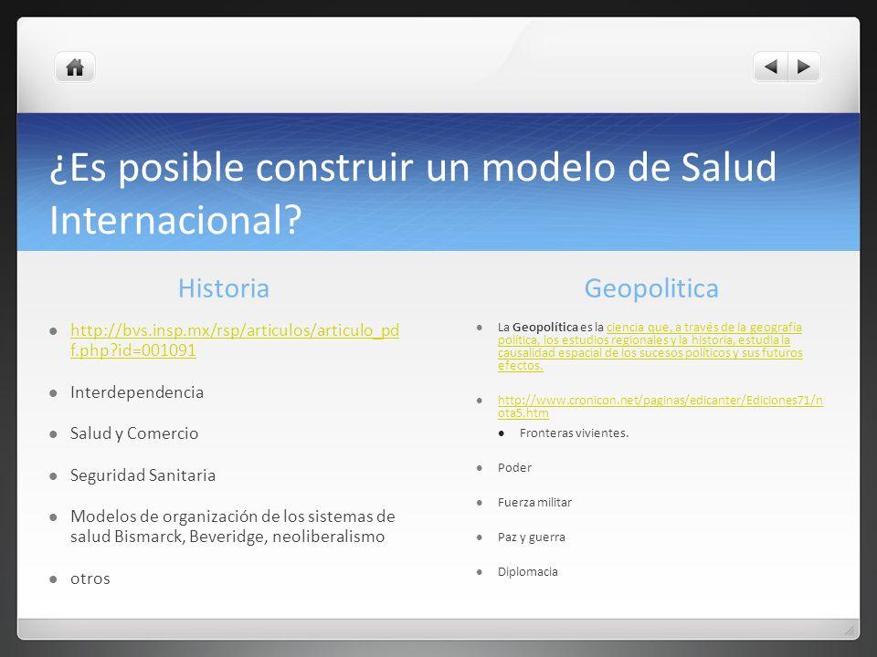 ¿Es posible construir un modelo de Salud Internacional? Historia http://bvs.insp.mx/rsp/articulos/articulo_pd f.php?id=001091 http://bvs.insp.mx/rsp/a
