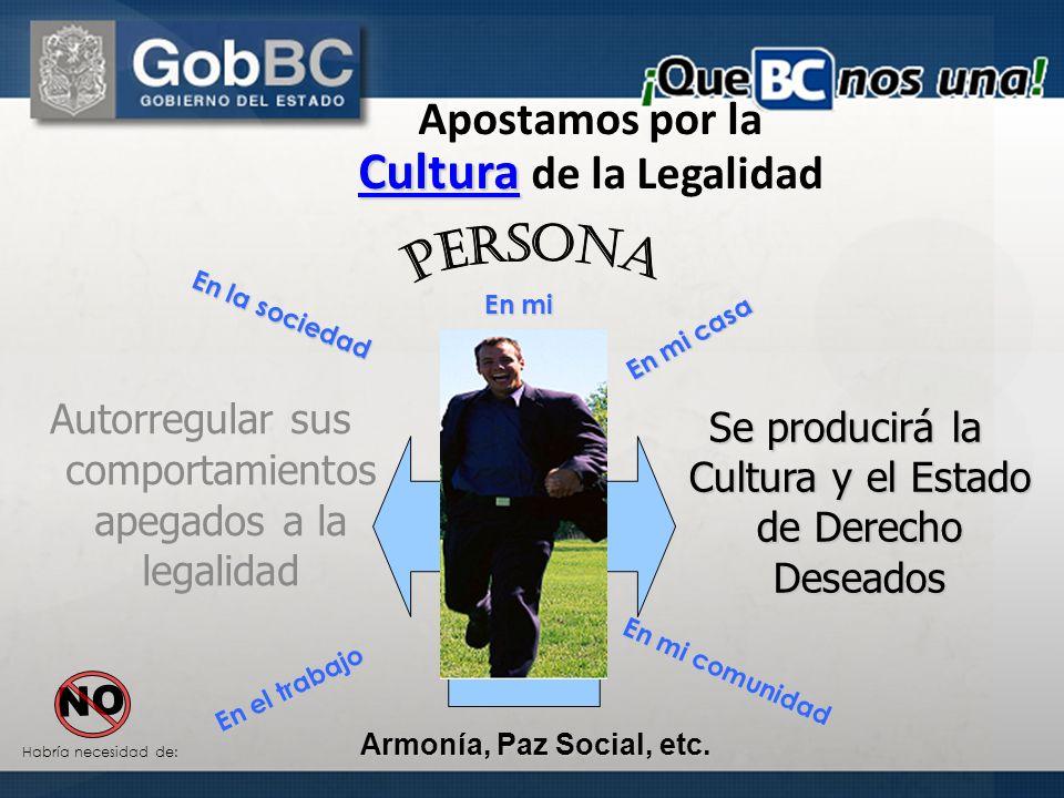 NO CulturaCultura Apostamos por la Cultura de la Legalidad Cultura Autorregular sus comportamientos apegados a la legalidad Se producirá la Cultura y