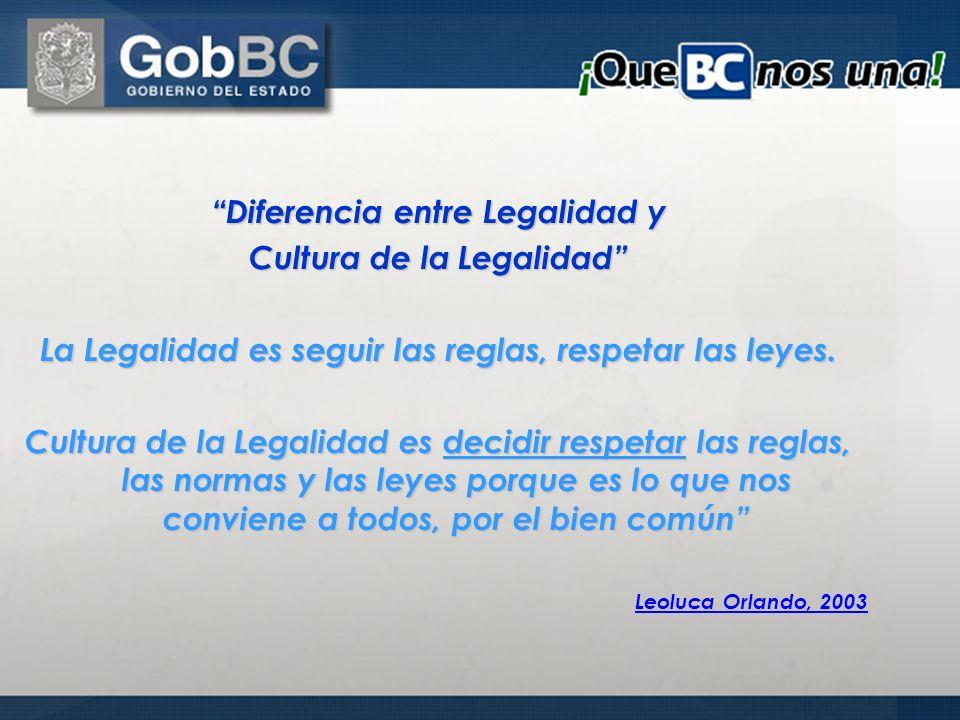 Diferencia entre Legalidad y Cultura de la Legalidad La Legalidad es seguir las reglas, respetar las leyes. Cultura de la Legalidad es decidir respeta