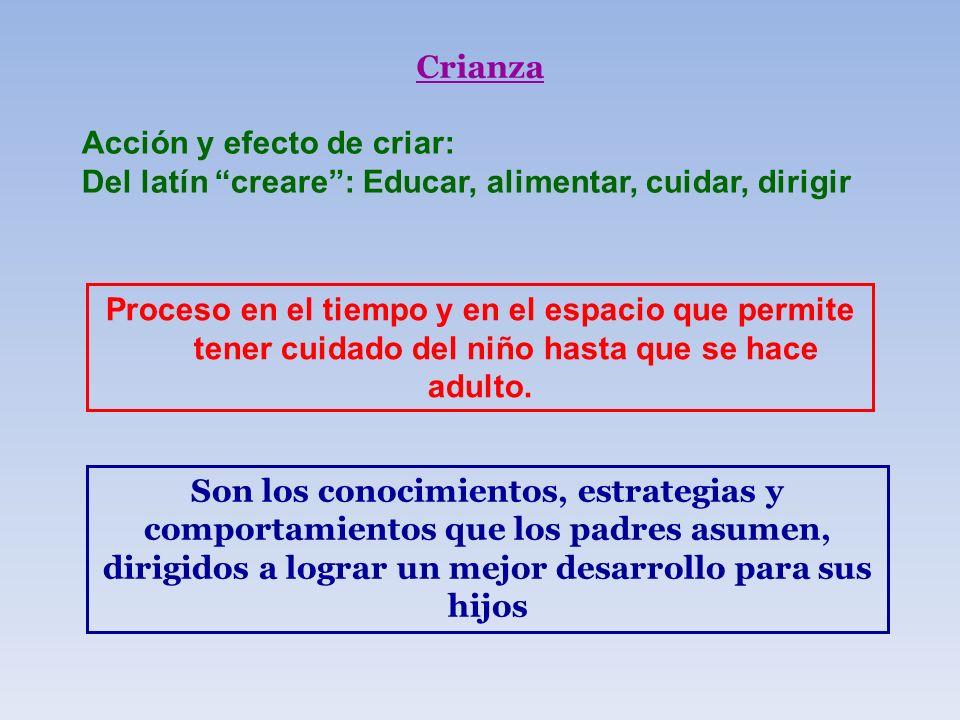 Crianza Acción y efecto de criar: Del latín creare: Educar, alimentar, cuidar, dirigir Son los conocimientos, estrategias y comportamientos que los pa
