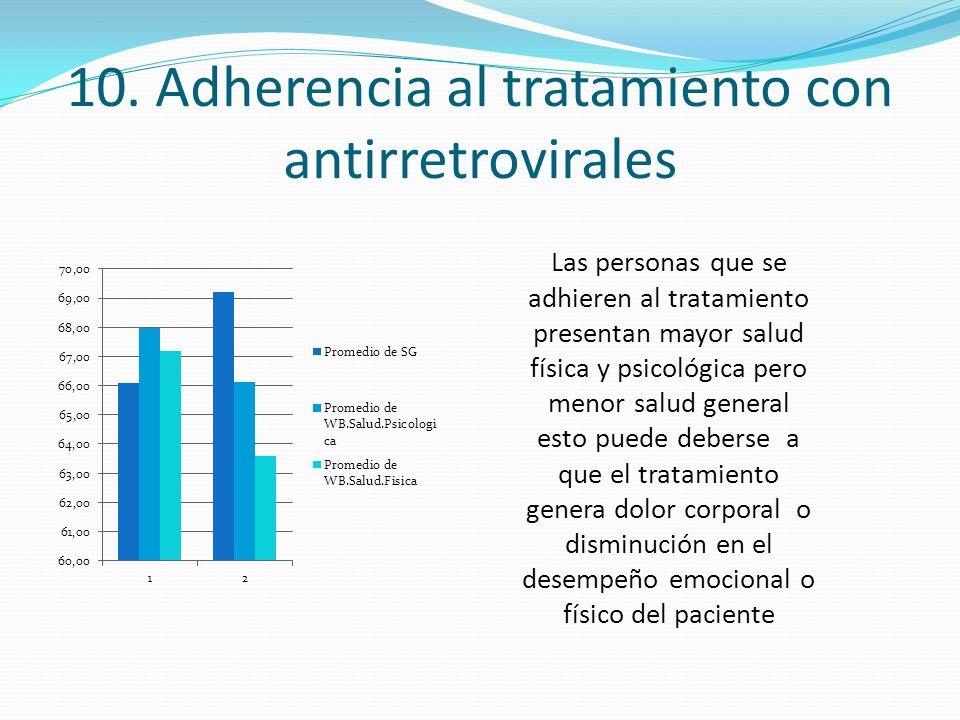 10. Adherencia al tratamiento con antirretrovirales Las personas que se adhieren al tratamiento presentan mayor salud física y psicológica pero menor