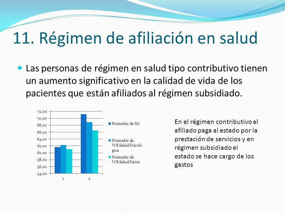 11. Régimen de afiliación en salud Las personas de régimen en salud tipo contributivo tienen un aumento significativo en la calidad de vida de los pac