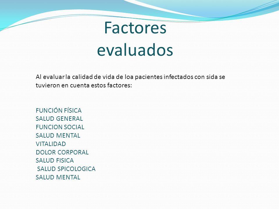 Factores evaluados Al evaluar la calidad de vida de loa pacientes infectados con sida se tuvieron en cuenta estos factores: FUNCIÓN FÍSICA SALUD GENER