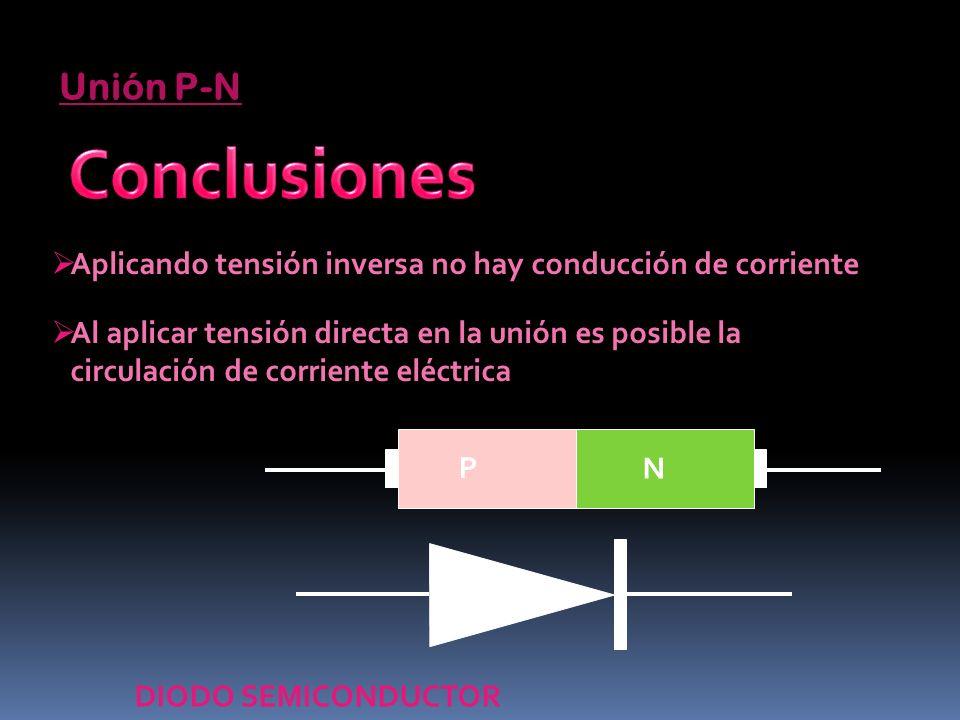 P N DIODO SEMICONDUCTOR Unión P-N Aplicando tensión inversa no hay conducción de corriente Al aplicar tensión directa en la unión es posible la circul