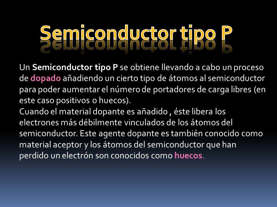 Un Semiconductor tipo P se obtiene llevando a cabo un proceso de dopado añadiendo un cierto tipo de átomos al semiconductor para poder aumentar el núm
