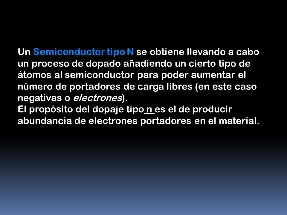 Un Semiconductor tipo N se obtiene llevando a cabo un proceso de dopado añadiendo un cierto tipo de átomos al semiconductor para poder aumentar el núm
