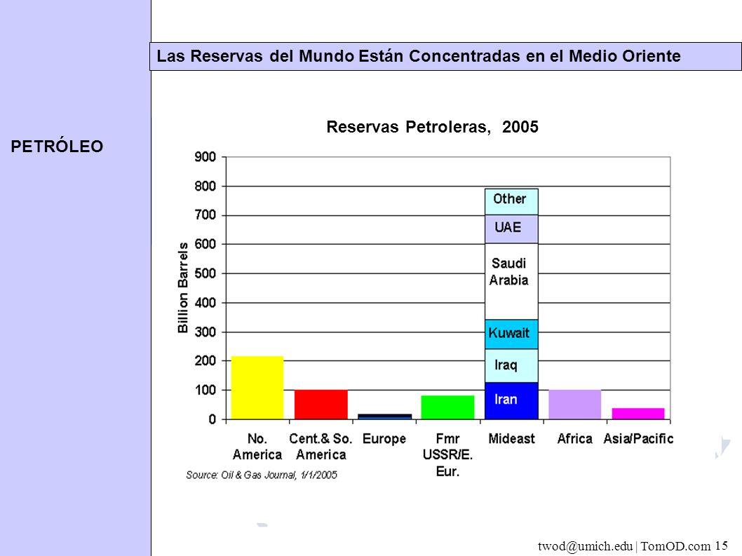 PETRÓLEO twod@umich.edu | TomOD.com 15 Las Reservas del Mundo Están Concentradas en el Medio Oriente Reservas Petroleras, 2005