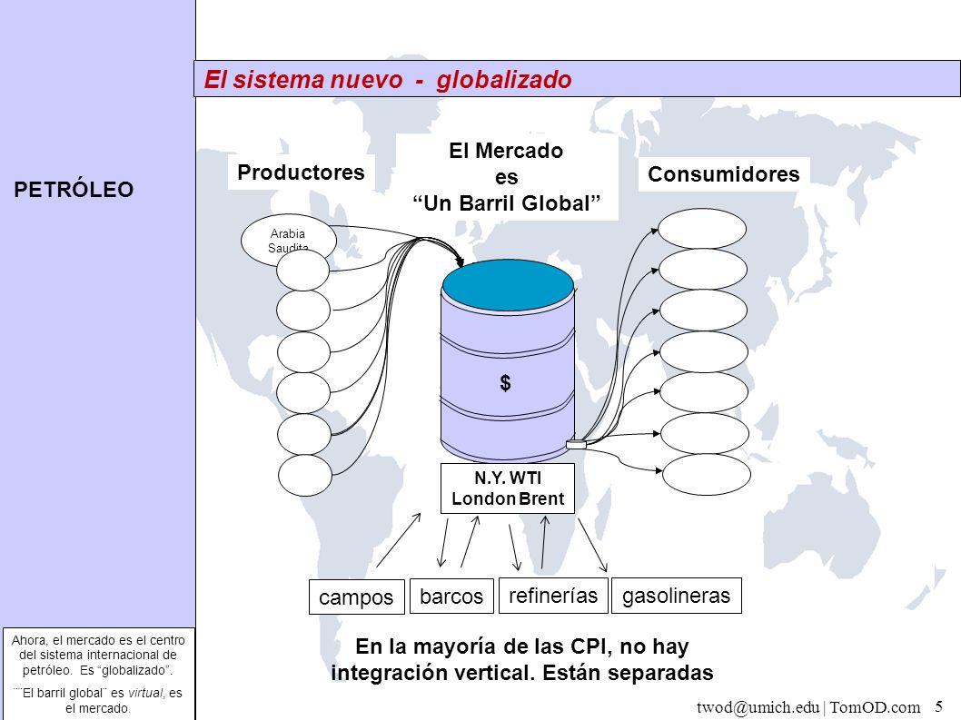 PETRÓLEO twod@umich.edu | TomOD.com 5 El sistema nuevo - globalizado barcos refineríasgasolineras campos Productores El Mercado es Un Barril Global Consumidores N.Y.