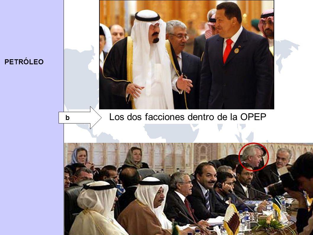 PETRÓLEO twod@umich.edu | TomOD.com 9 Los dos facciones dentro de la OPEP b