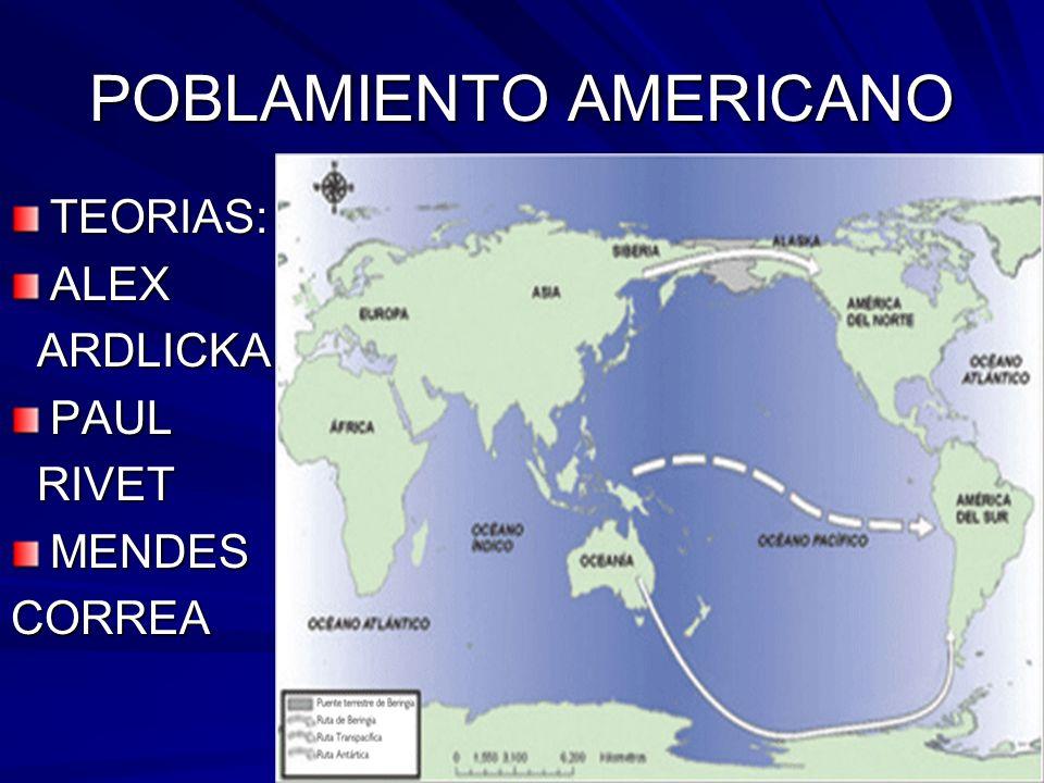 POBLAMIENTO AMERICANO TEORIAS:ALEX ARDLICKA ARDLICKAPAUL RIVET RIVETMENDESCORREA