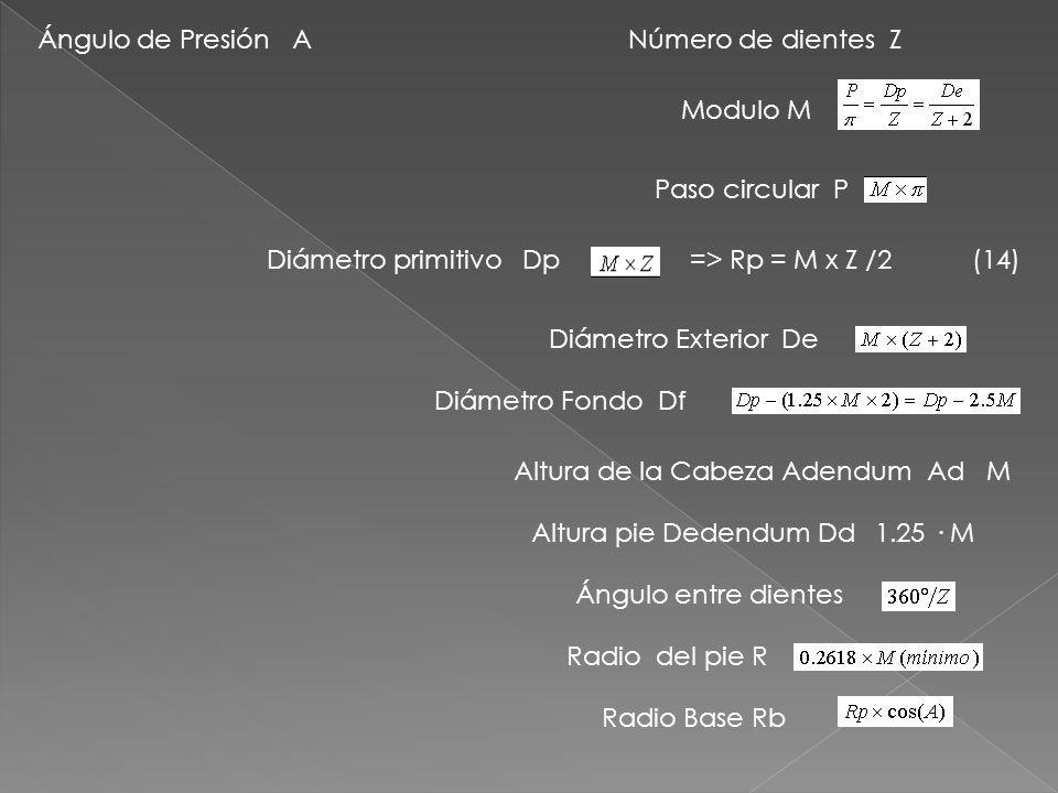 => Rp = M x Z /2 (14) 1.25 · M Número de dientes Z Modulo M Paso circular P Diámetro primitivo Dp Ángulo de Presión A Diámetro Exterior De Diámetro Fo