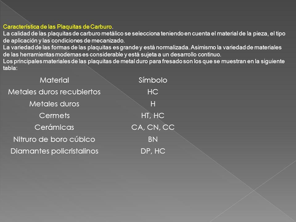 MaterialSímbolo Metales duros recubiertosHC Metales durosH CermetsHT, HC CerámicasCA, CN, CC Nitruro de boro cúbicoBN Diamantes policristalinosDP, HC