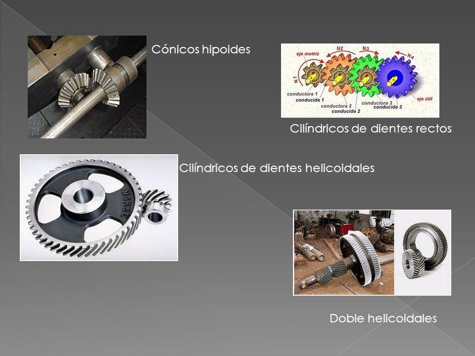 Cónicos de dientes rectos Cónicos de dientes helicoidales Helicoidales cruzados Combinación de recto con helicoidal De rueda y tornillo sin fin