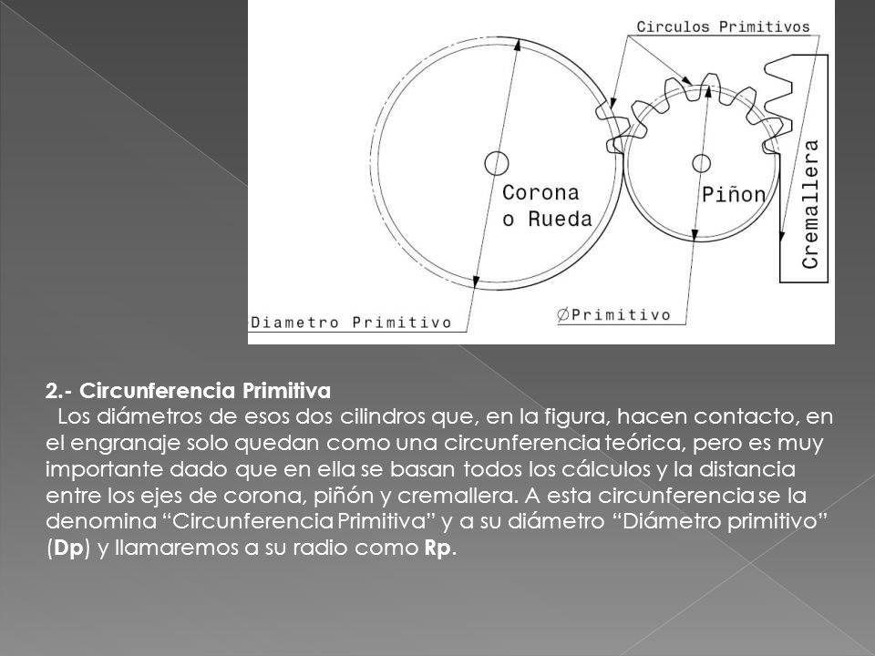 2.- Circunferencia Primitiva Los diámetros de esos dos cilindros que, en la figura, hacen contacto, en el engranaje solo quedan como una circunferenci
