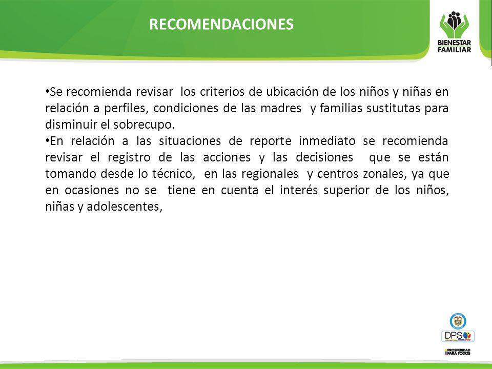 RECOMENDACIONES Se recomienda revisar los criterios de ubicación de los niños y niñas en relación a perfiles, condiciones de las madres y familias sus