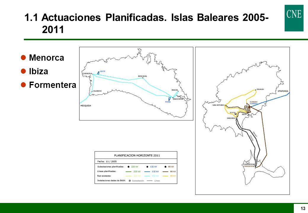 13 1.1 Actuaciones Planificadas. Islas Baleares 2005- 2011 l Menorca l Ibiza l Formentera