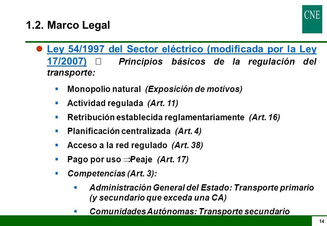14 Ley 54/1997 del Sector eléctrico (modificada por la Ley 17/2007) Principios básicos de la regulación del transporte: Monopolio natural (Exposición de motivos) Actividad regulada (Art.